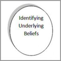colin-batchelor-coaching-model The Walk of Change