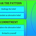 Coaching Model: The New You