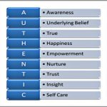 Coaching Model: Live Your Authentic Life