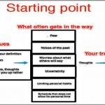 Coaching Model: Removing Your Block