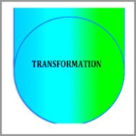 cristina_kampe_coaching_model The New You