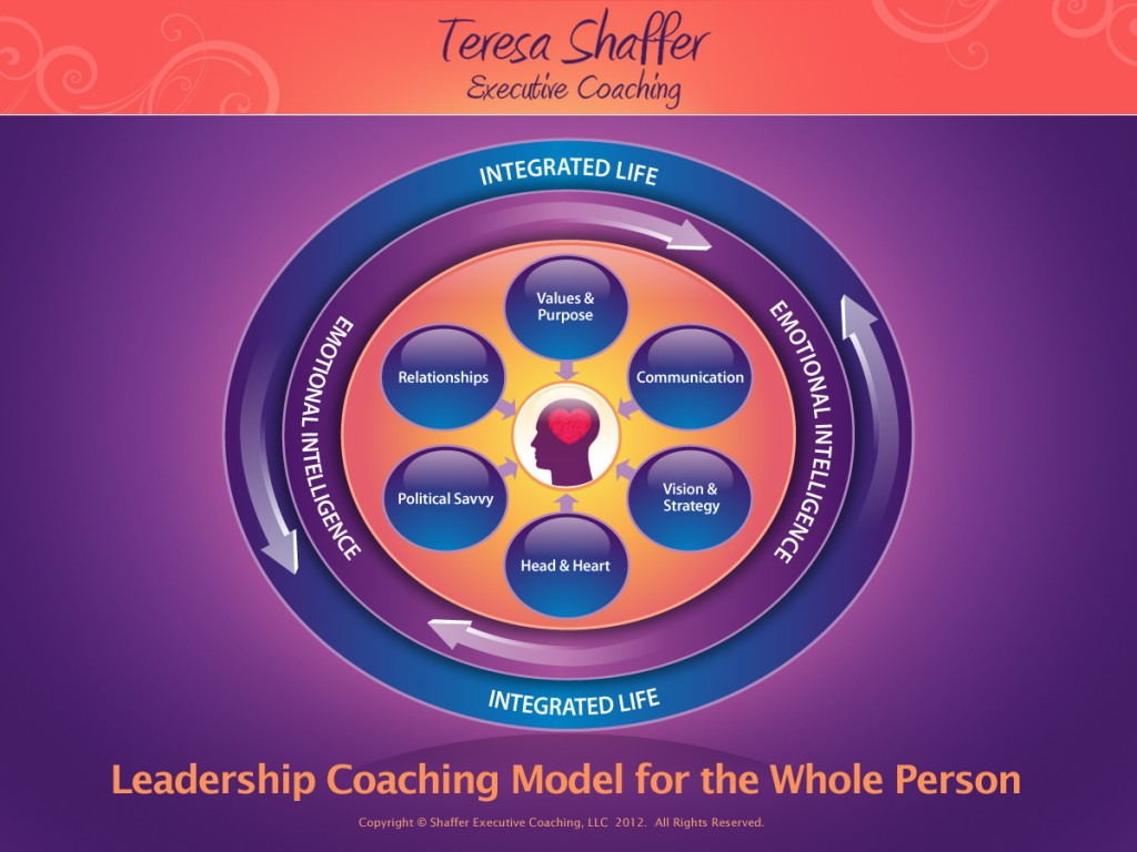teresa_shaffer_coaching_model Leadership Coaching Model for the Whole Person