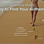 Coaching Model: Journey to Find Your Authentic Self