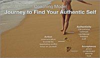 relationship-life-coaching-model-donna-robinson-600x352