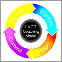 Coaching Model:  I.A.C.T