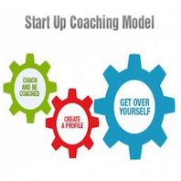start-up-coaching-model-198x198