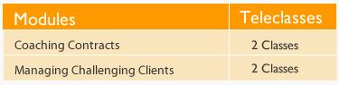 client-management