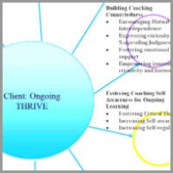 erick-albarracin-cm-the-ongoing-thrive