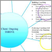 erick-albarracin-cm-the-ongoing-thrive