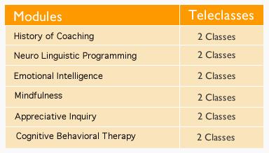 modules-table-frameworks