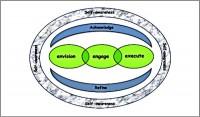 life-coaching-model-wendy-costikyan-600x352