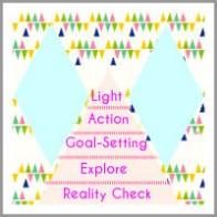 cheria_subash_coaching_model R.E.G.A.L