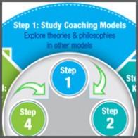 coaching-model-c_200x200