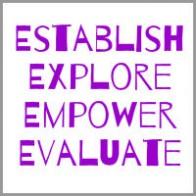 Akila-Raju-coaching model The 4 E