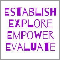 Coaching Model: The 4 E