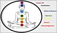 life-coaching-model-nisha_sharma-600x352