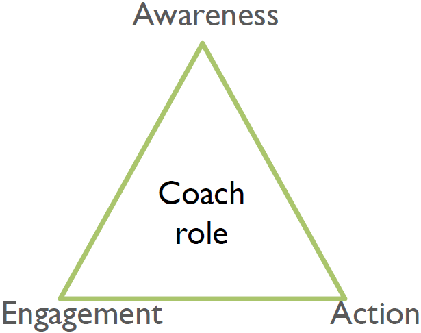 Marsha_Sanders_coachingmodel3