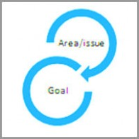 ana-davi-coaching model The I Am Model