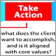christy-calbos-coaching model G.R.E.A.T. A.C.T.S