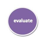 coachingmodel-evaluate