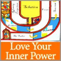 juliana-barco-love-your-inner-power
