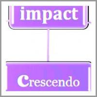 Coaching Model: IMPACT Coaching