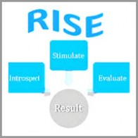 rashmi_shetty_rise_coaching_model