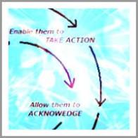 shraddha-trasi-coaching model