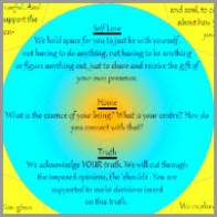 shyam-drury-coaching model Inner Answers