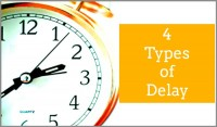 4 Types of Delay0-600x352