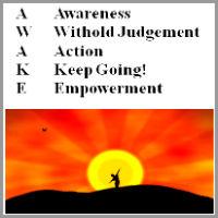 Coaching Model: A.W.A.K.E