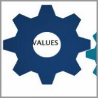 Coaching Model: Value