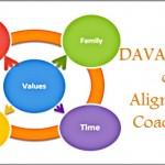 Coaching Model: DAVA Model of Alignment Coaching