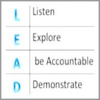 amrita_madiah_coaching_model LEAD