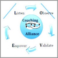 bolor_choijamts_lorinet_coaching_model The COACHING with L.O.V.E
