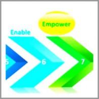 akhilesh_chaturvedi_coaching_model