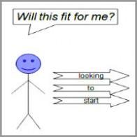 Alex_Stewart_coaching_model Clarity