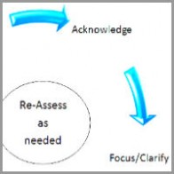 erin_perry_coaching_model