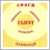 lorna-poole-coaching model