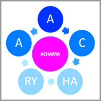 rahul_bhatnagar_coaching_model