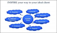 executive-coaching-model-nick-bolton-600x352