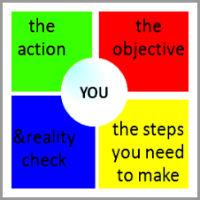 anda_bog_coaching_model