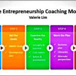 Coaching Model: The Entrepreneurship Coaching Model