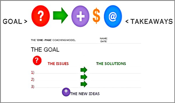 Coaching Model The One Page