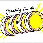 Coaching Model: Coaching From the Core