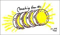transformational-coaching-model-stephanie-karakantas-600x352