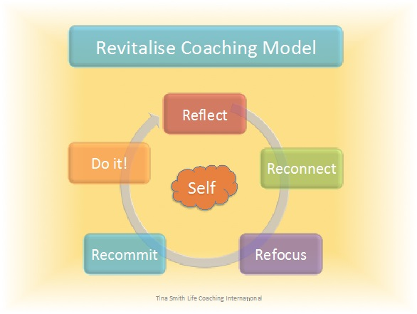 Life coaching model Tina Smith
