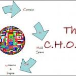 Coaching Model: The C.H.O.I.C.E