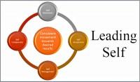 leadership-coaching-model-taaka-awori