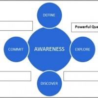 Executive Leadership Coaching Model Linda Hajduk-470x352